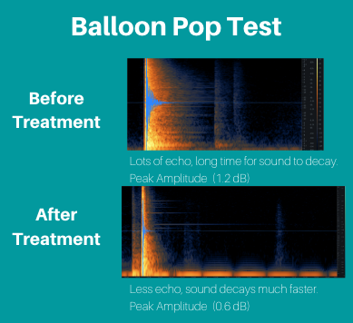 reverberation time redution with acoustic treatment - balloon pop test