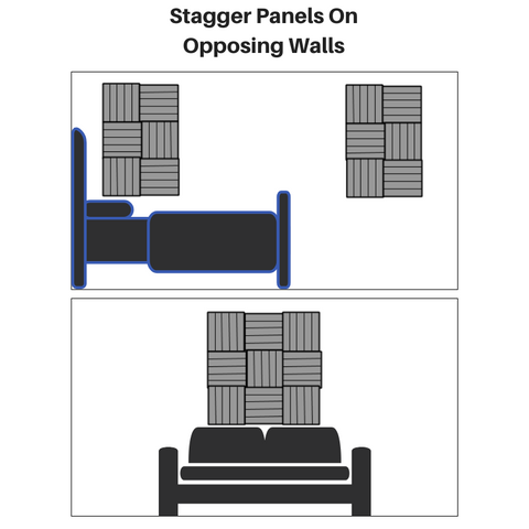 stagger acoustic panels on opposing walls