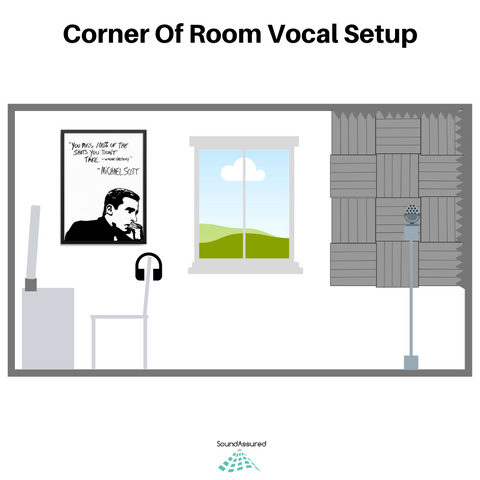 corner of the room vocal booth setup