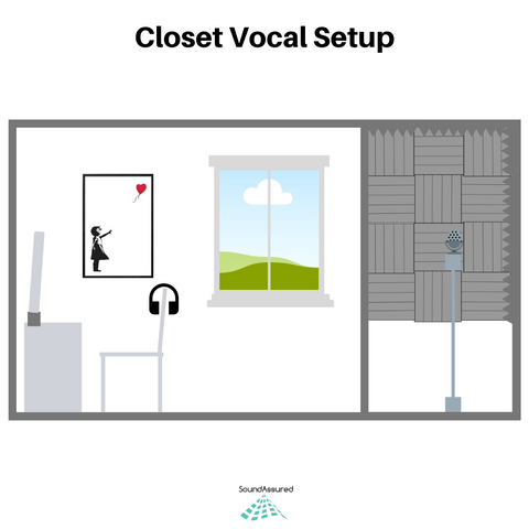 vocal booth closet setup