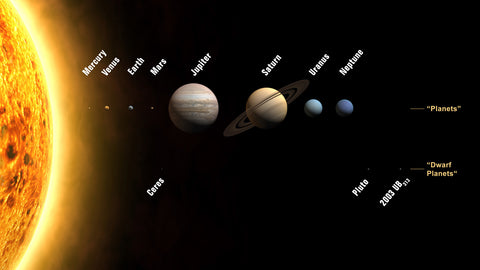 Solar System Sun & Planets Wall Mural