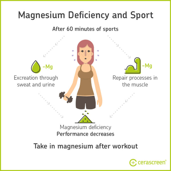 magnesium deficiency due to sports