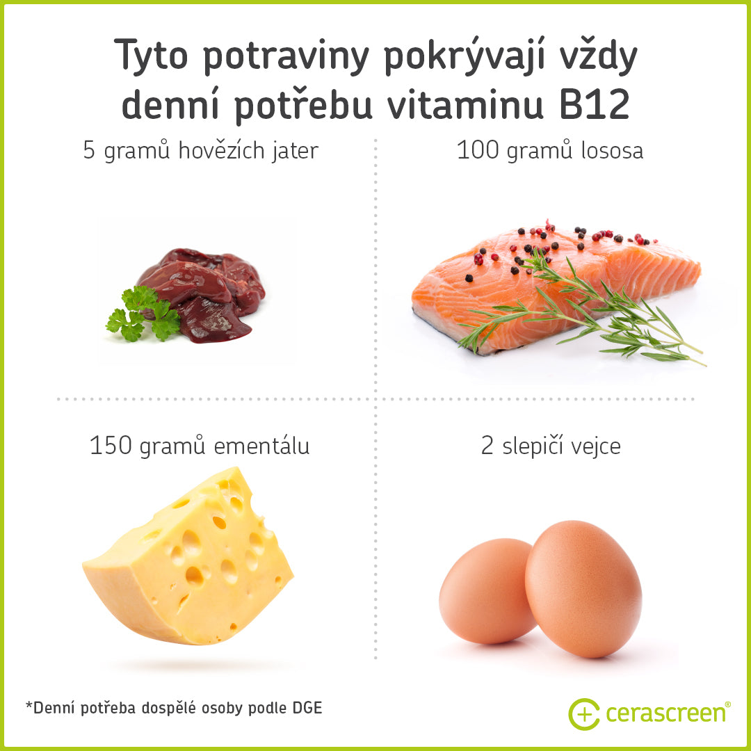 Foods that meet the daily requirement of vitamin B12