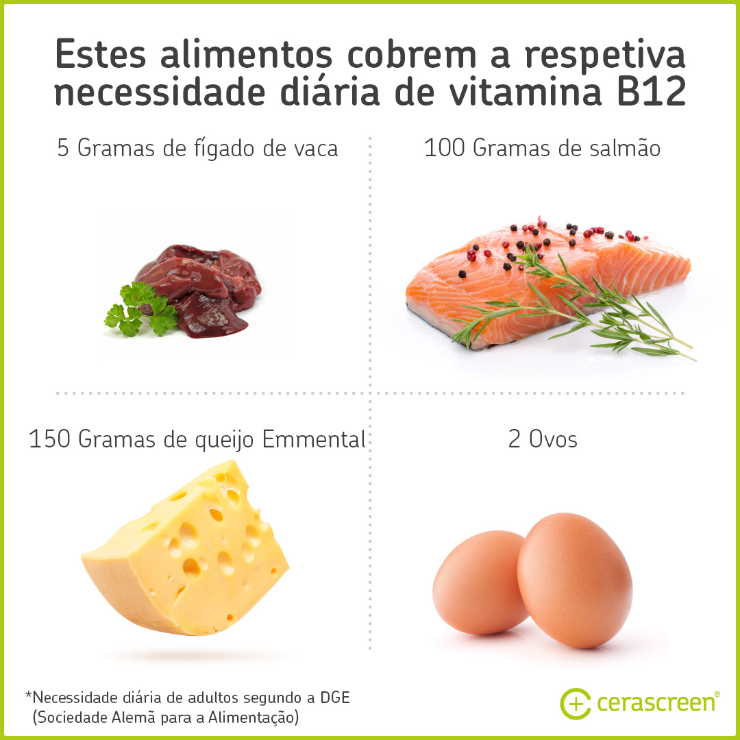Alimentos que satisfazem as doses diárias de vitamina B12