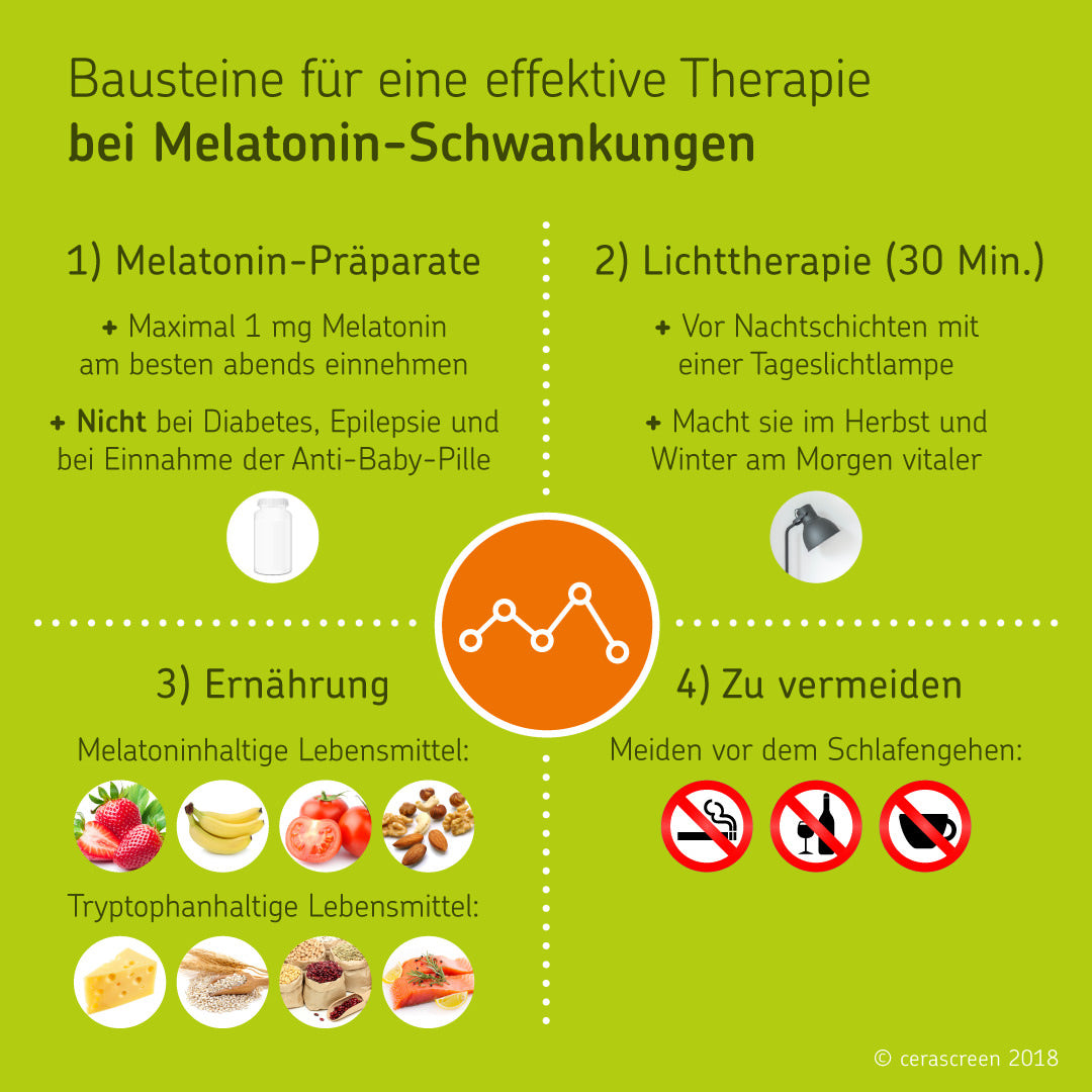 Melatonin-Therapie