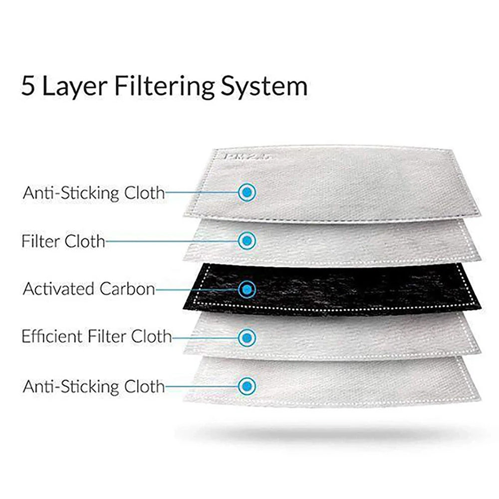 5 Layered Activated Carbon 2.5PM Filters For Face Masks