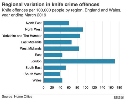 regional variation in uk knife crime