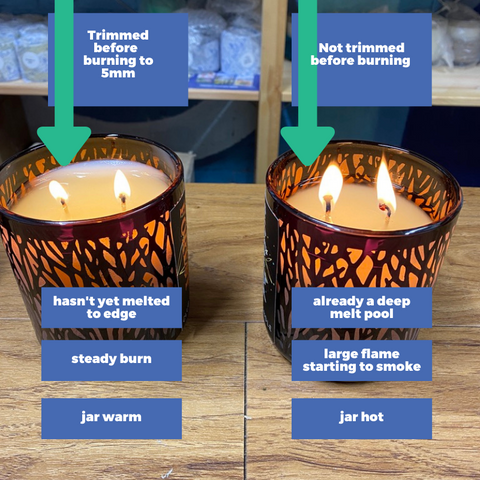 Candle trimmed and untrimmed to shoe the difference during burn
