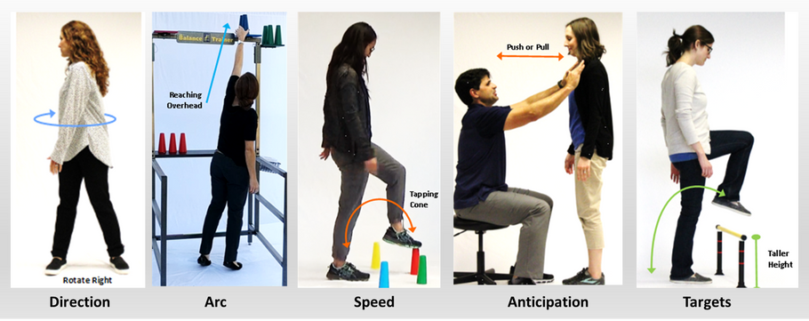 5 Ways Movements Affect Balance