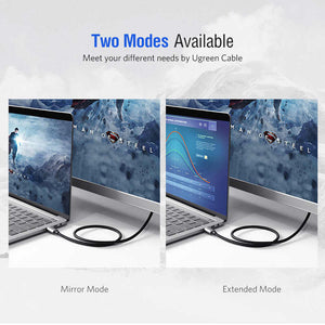 Ugreen USB C HDMI Cable Type C to HDMI Thunderbolt 3 Converter for MacBook Huawei Mate 30 Pro USB-C HDMI Adapter USB Type-C HDMI