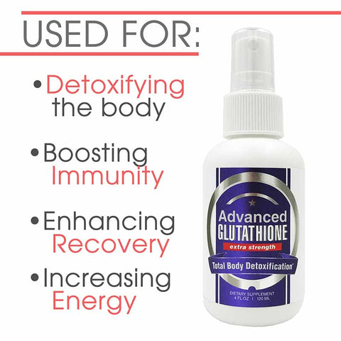 CCL Advanced Glutathione® | Mother Nature's Antioxidant