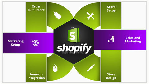 Epochbg Shopify Services Graphic
