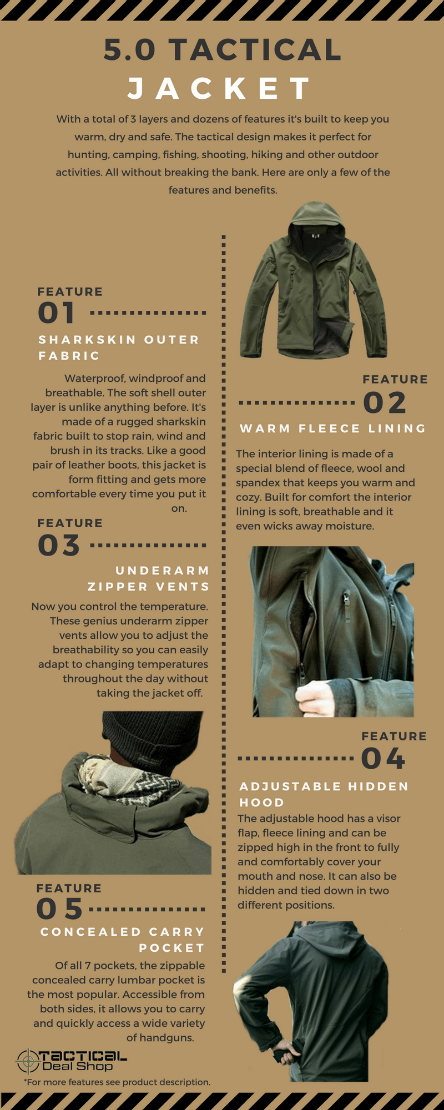 soft shell jacket 5.0 info graph