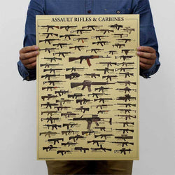 Extras - Vintage Assault Rifles And Carbines Gun Poster