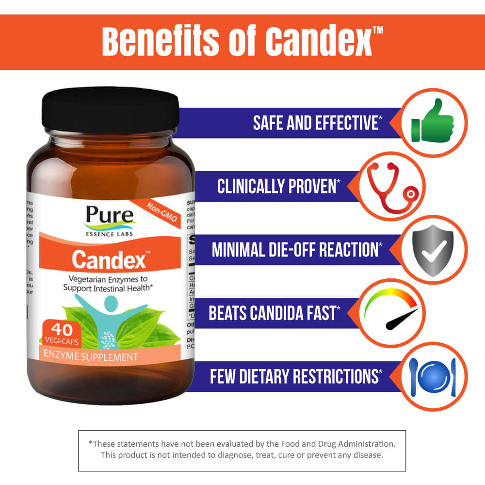 Candex™ 40 Capsules Candida Cleanse