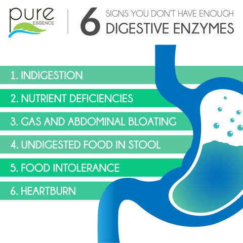6 signs you don't have enough digestive enzymes