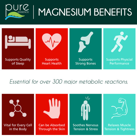 Magnesium Benefits for Sleep, Bones, Anxiety and Stress