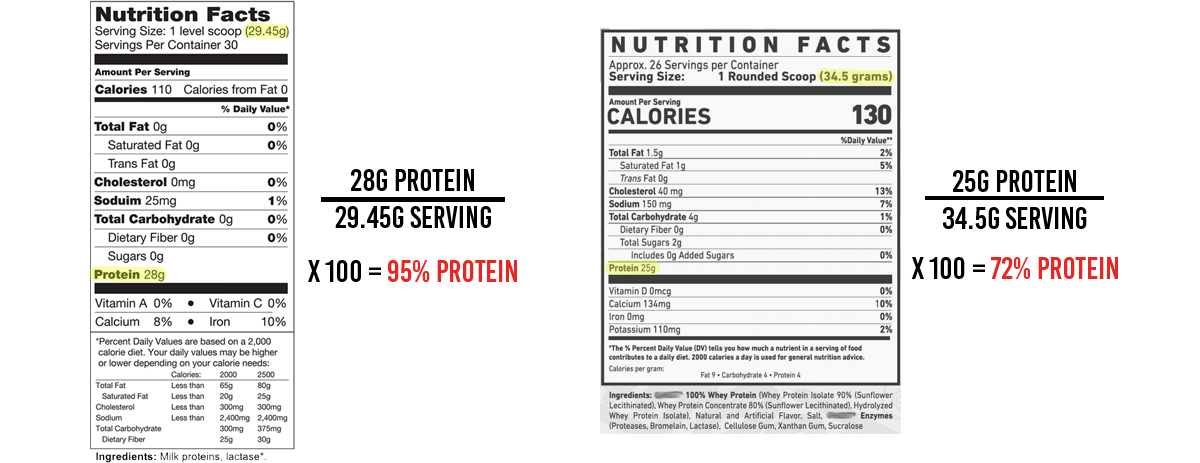Protein Nutritional Info