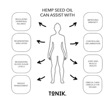 TONIK ~ Hemp Seed OIl Capsules (Vegan)