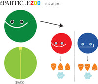 Big Atom with Big Proton and Big Neutron inside