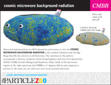 cosmic microwave background radiation WMAP plush toy