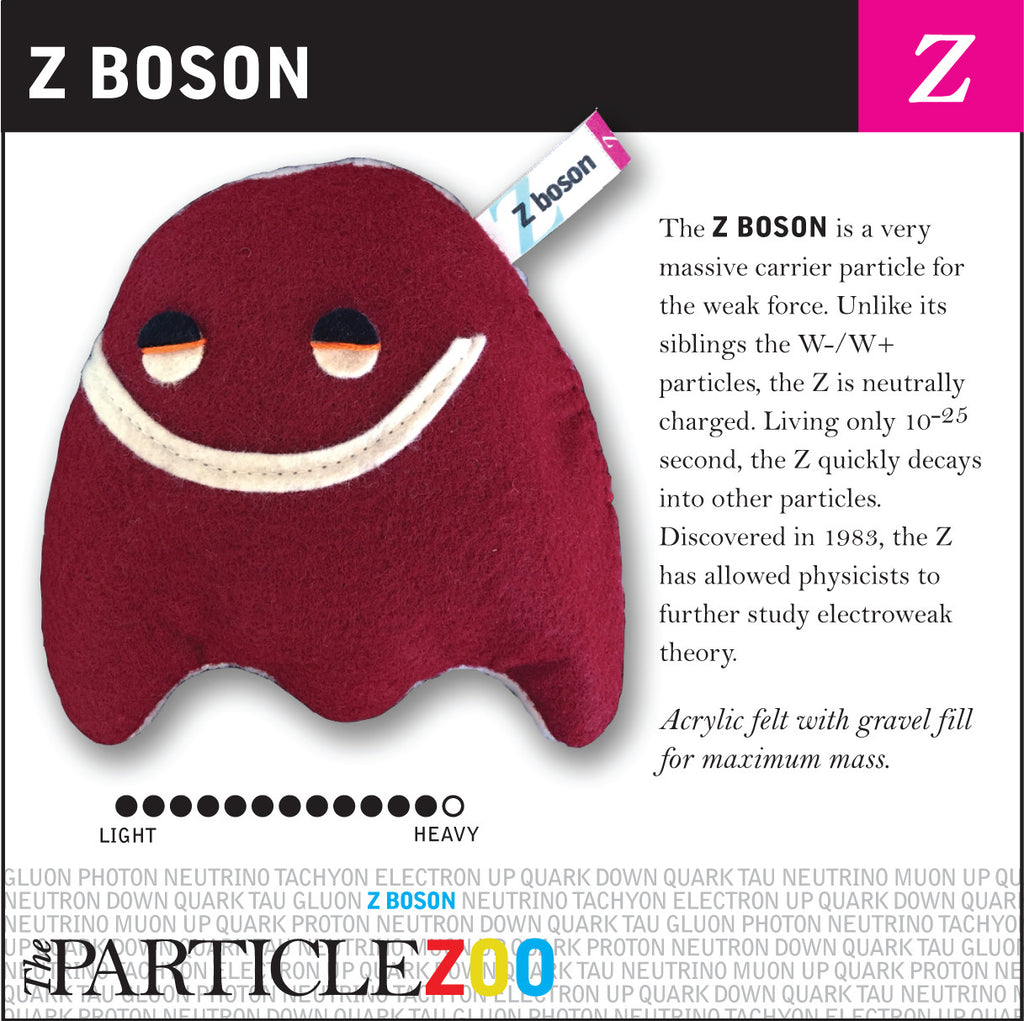 Z boson | The Particle Zoo