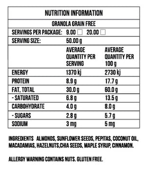 Nutrition info Grain and Gluten Free Granola - Nourished by Carms