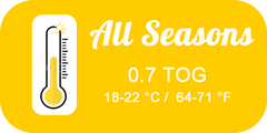 All Seasons TOG Rating