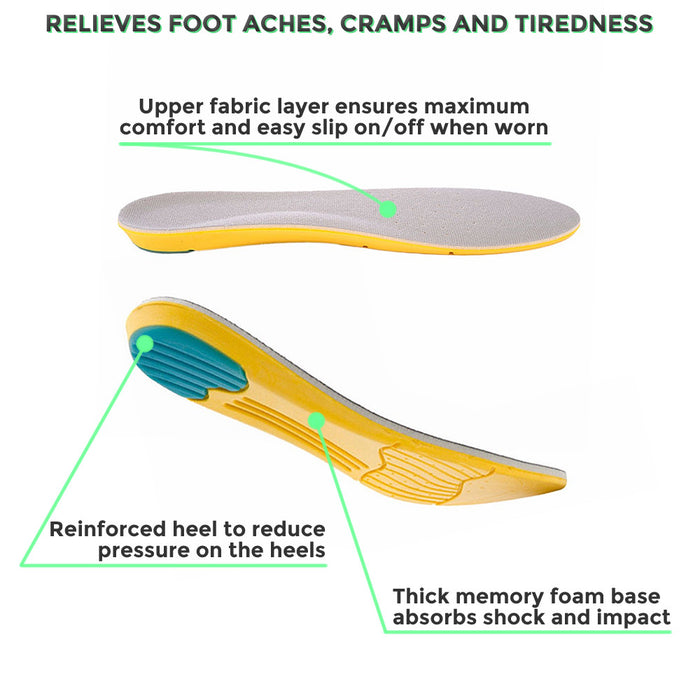 SoleRelief Trimmable Everyday Comfort Insoles