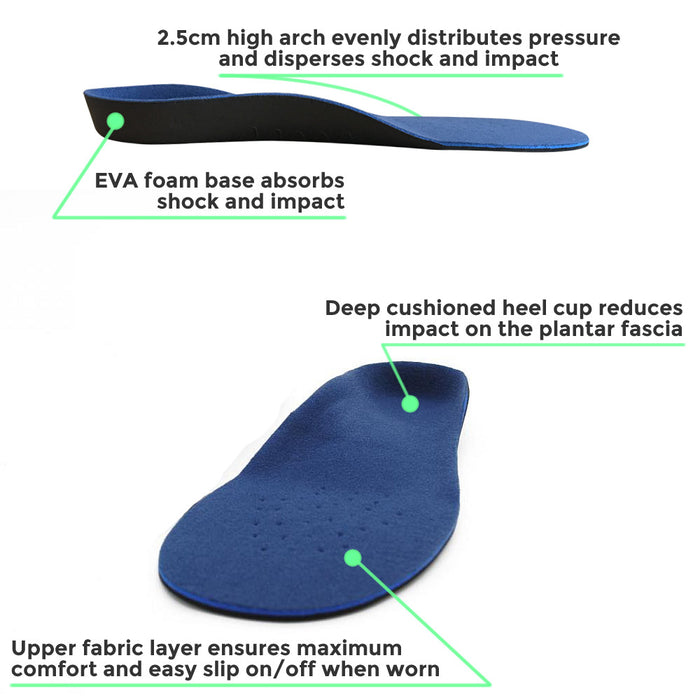 SoleRelief Flat Feet Insoles