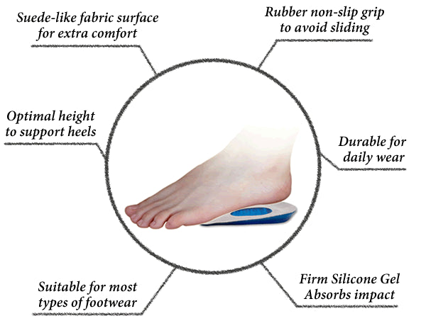 ComfortHeel Gel Heel Cushion Pads