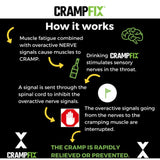 CrampFix Bottle 50ml 防抽筋運動補充劑 | CrampFix Bottle 50ml