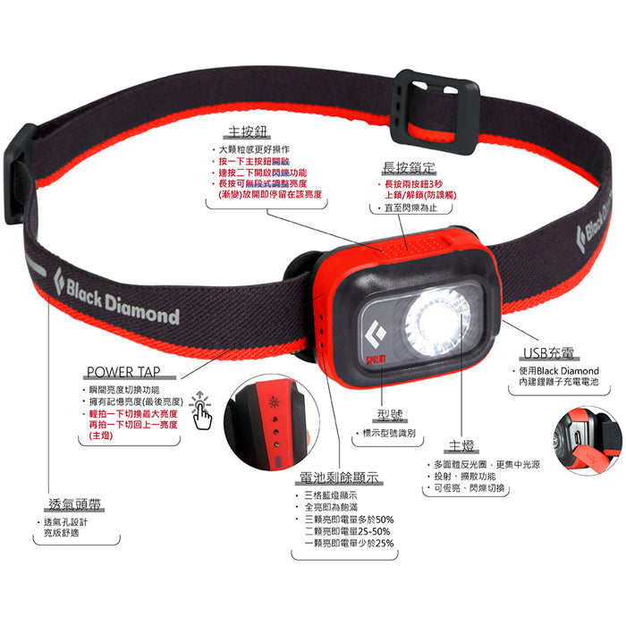 Black Diamond Sprint 225 Headlamp 充電戶外頭燈