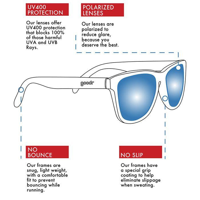 Goodr Sports Sunglasses - Eagle, Birdie, Par, FLAMINGO! 運動跑步太陽眼鏡