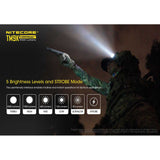 Nitecore TM9K 9500 Lumens USB-C Rechargeable Tactical Flashlight 9500流明USB-C充電手電筒