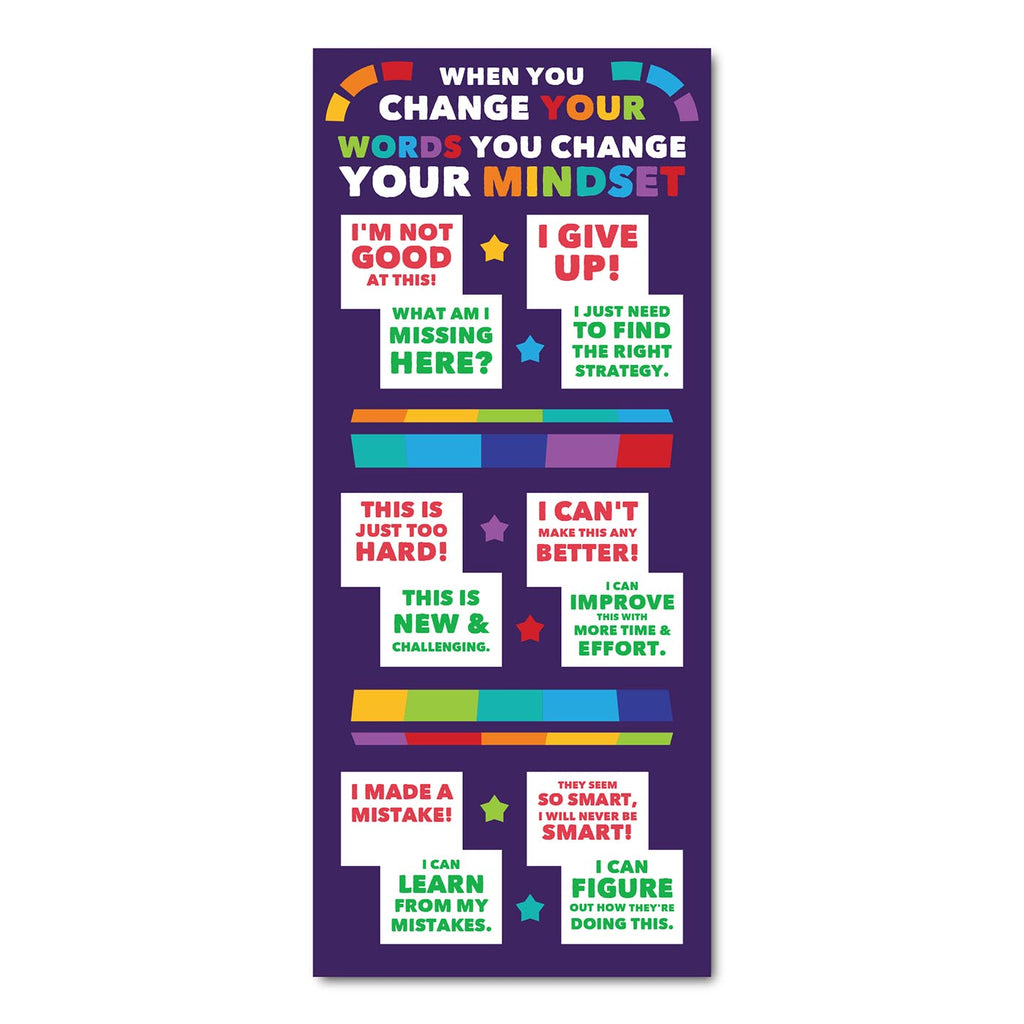 Classroom Door Decoration Kit - Change your Words Change your Mindset Printable Digital Library Sproutbrite