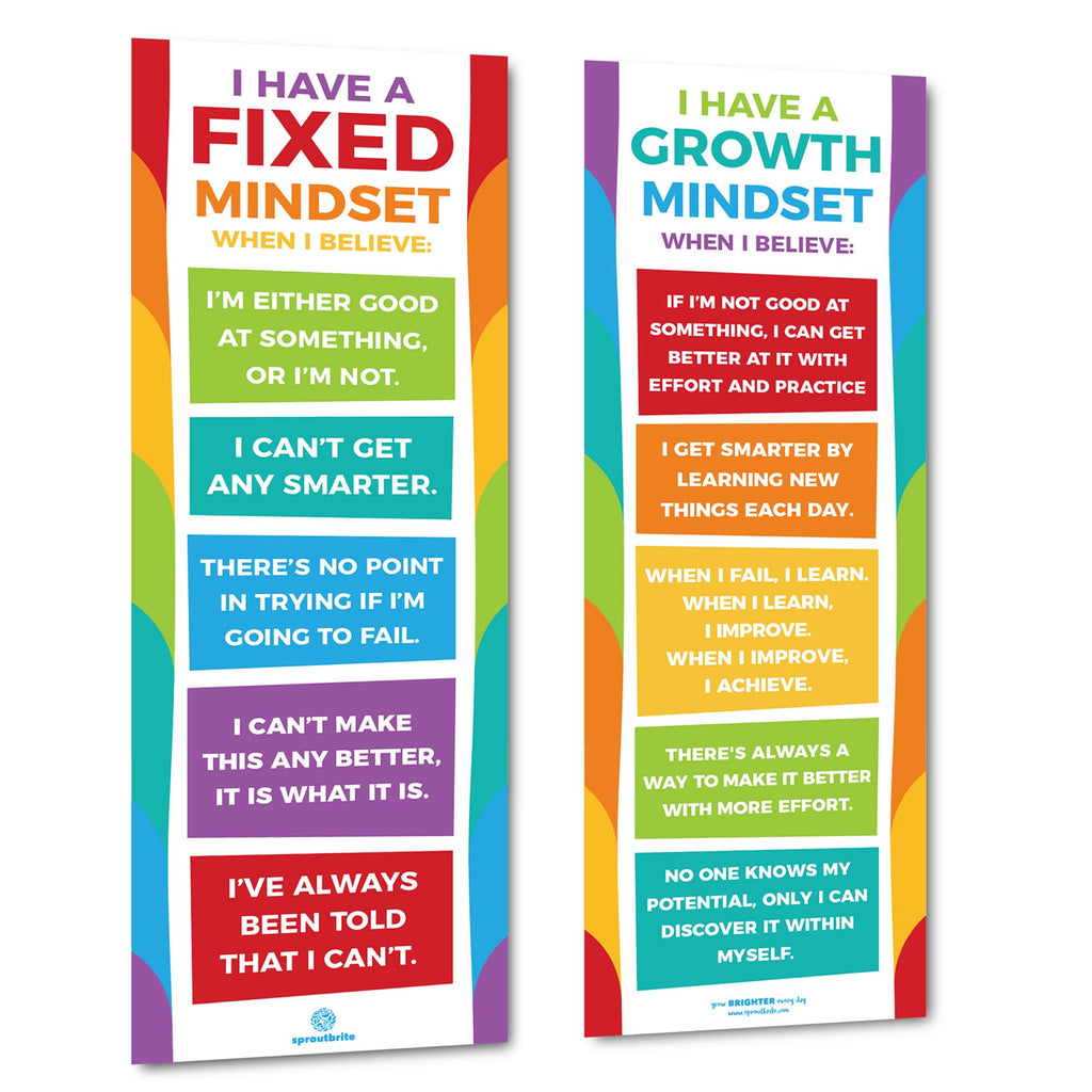 Growth Mindset Vertical Banner Pack Classroom Decorations Sproutbrite