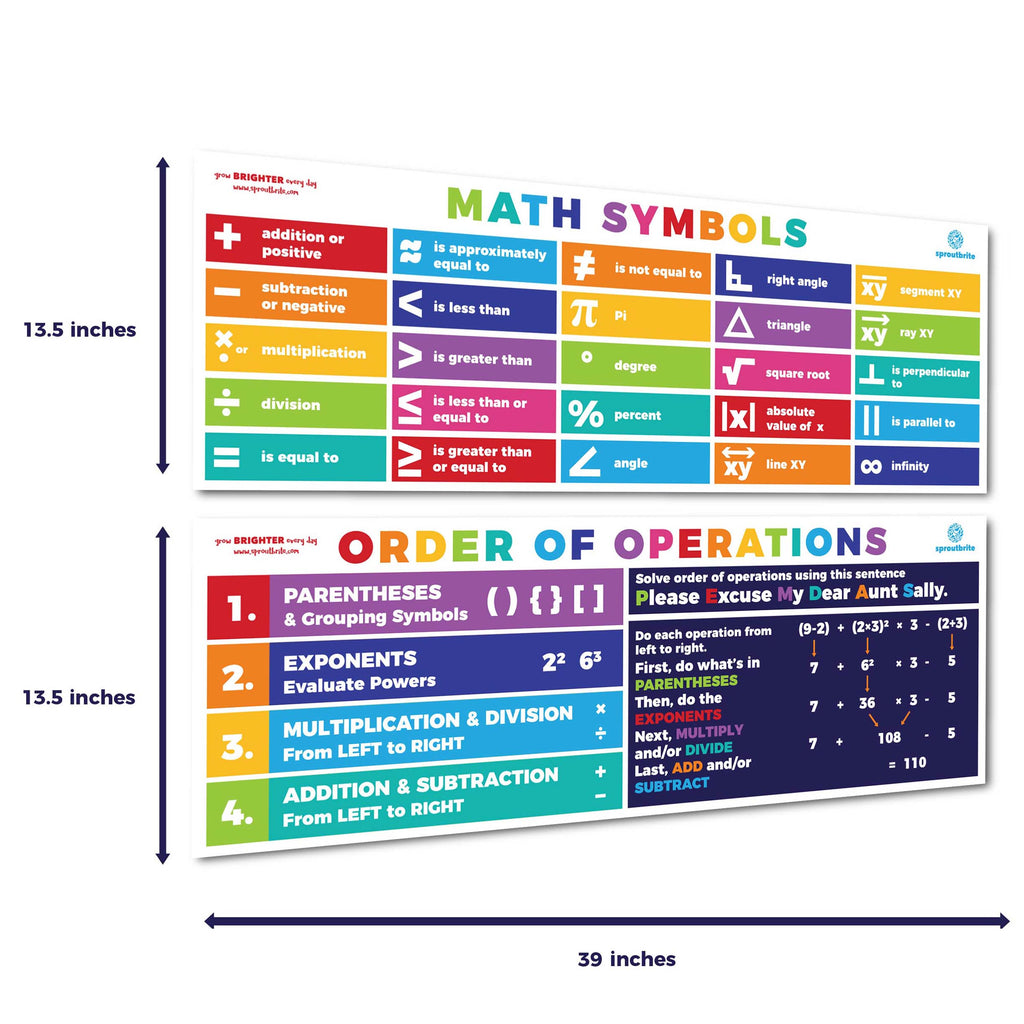 Math Symbols & Order of Operations Classroom Decorations Sproutbrite