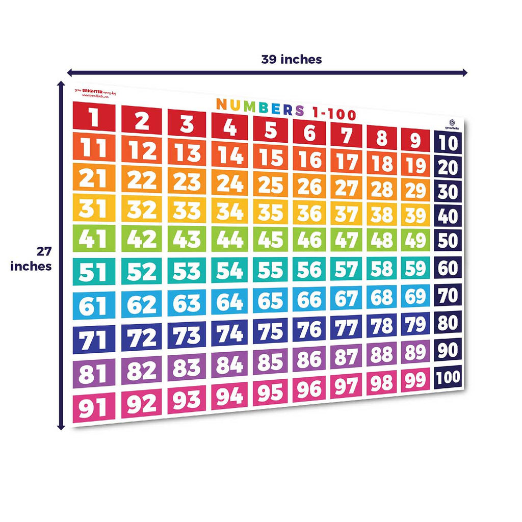 Numbers 1-100 Counting Chart Classroom Decorations Sproutbrite
