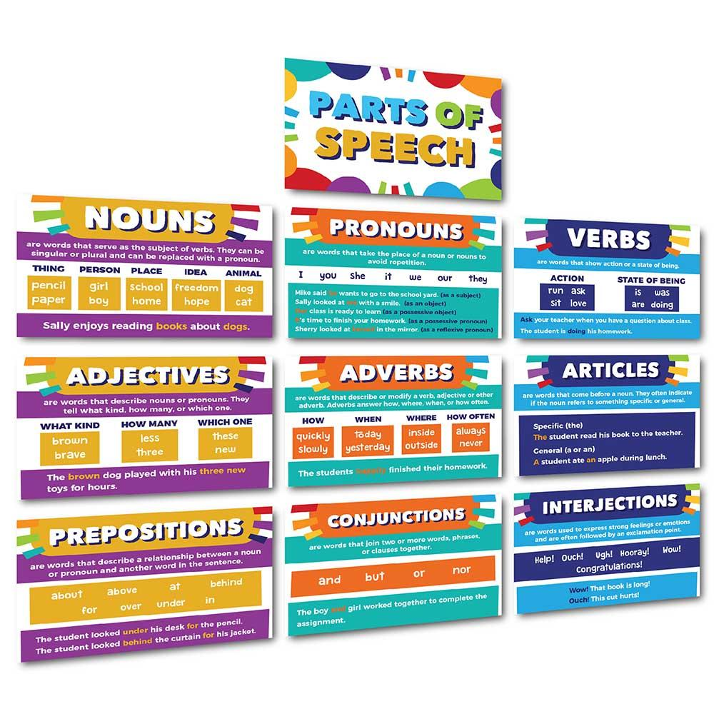 Parts of Speech Bulletin Board Set Classroom Decorations Sproutbrite