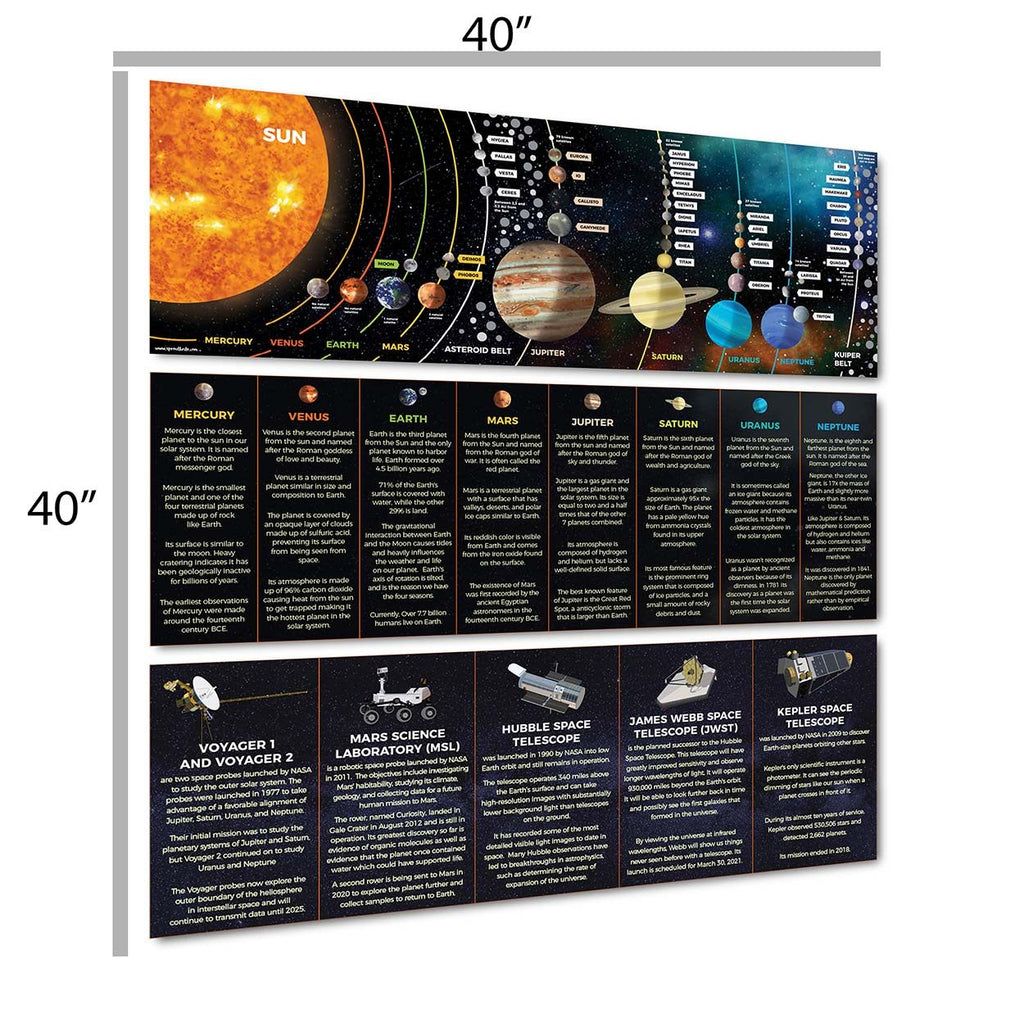 Solar System Classroom Banner Pack Classroom Decorations Sproutbrite