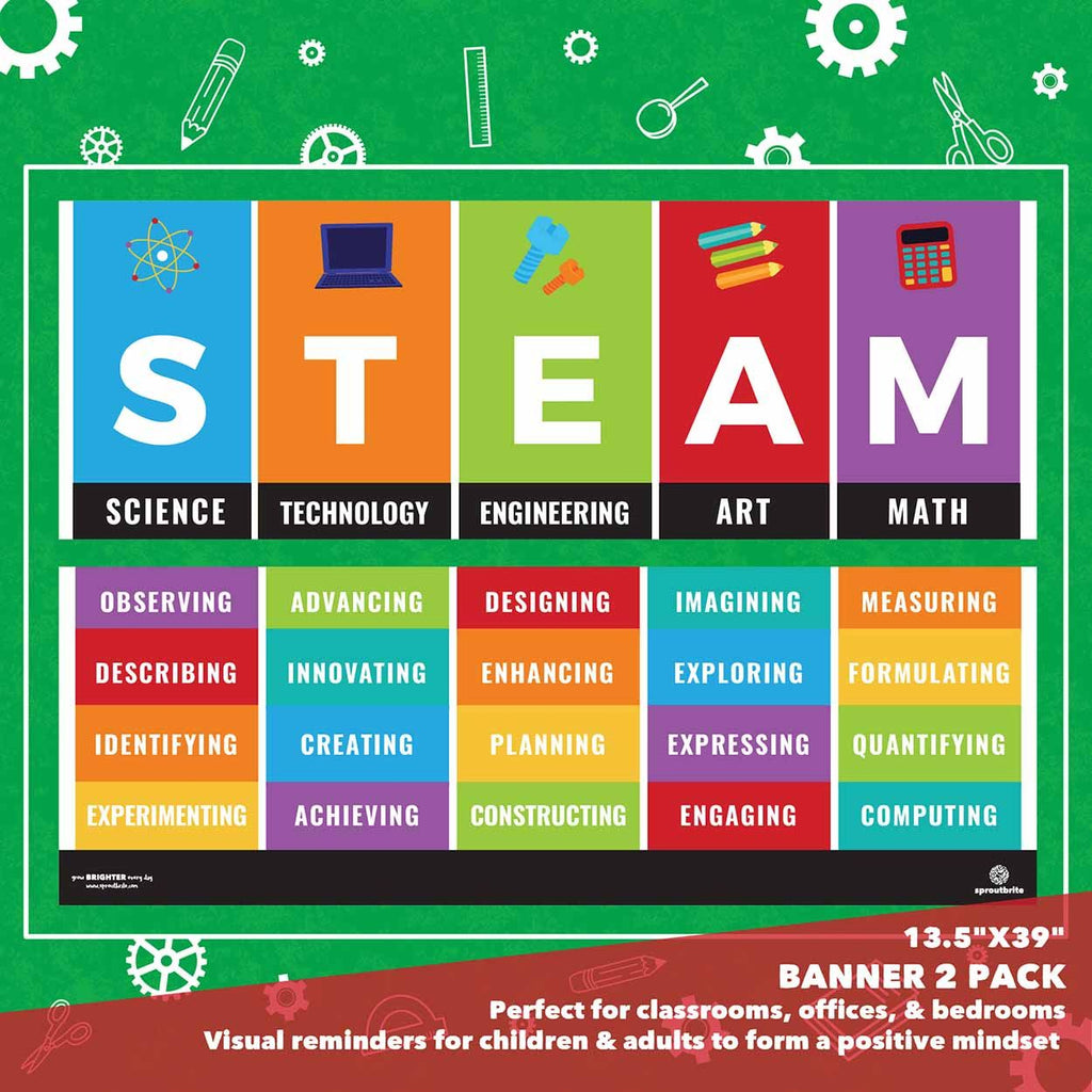 STEAM Banner Pack Classroom Decorations Sproutbrite