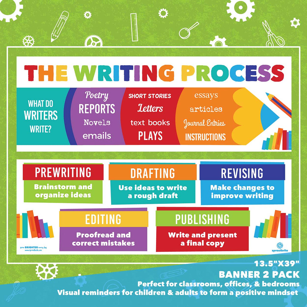 Writing Process Banner Pack Classroom Decorations Sproutbrite