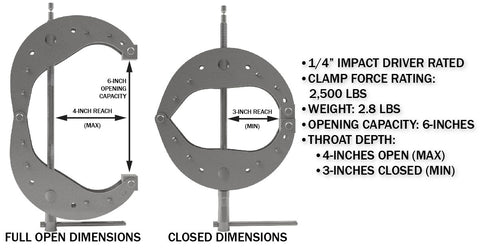 Dimide 1/4 Series Clamp Specifications