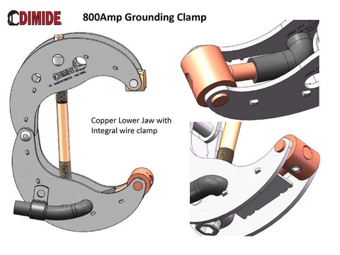 Dimide Ground Clamp