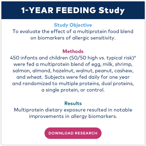 Image of the. 1 year feeding study that's linked to the full study