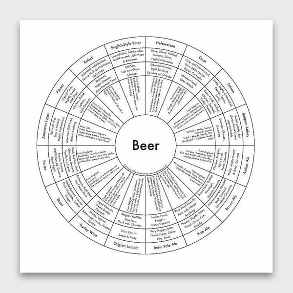 product: Archie's Press Beer Print