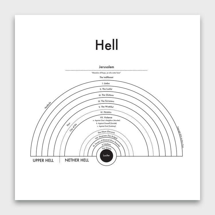 Archie's Press Hell Print