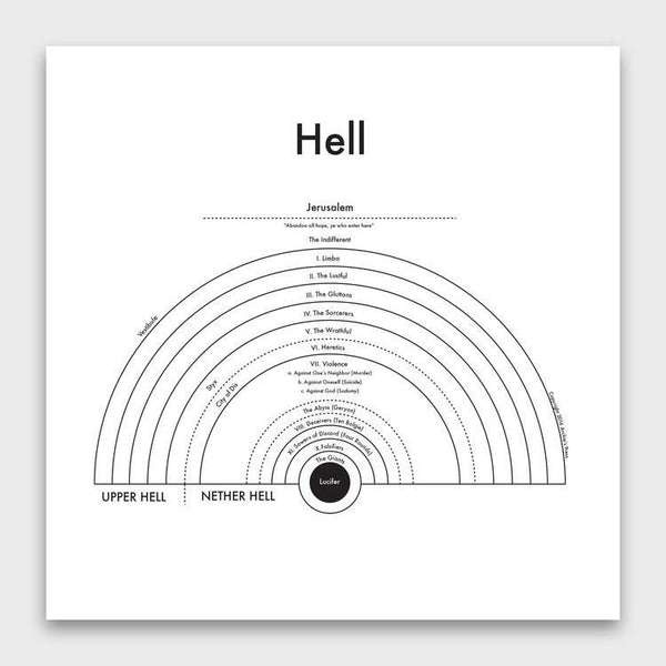 product: Archie's Press Hell Print