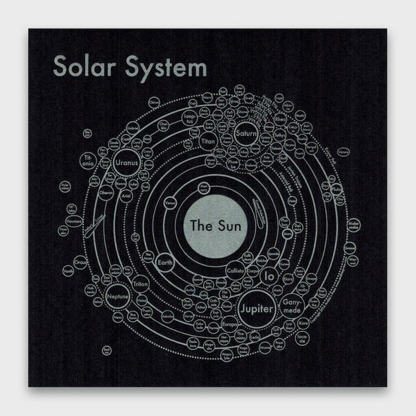 product: Archie's Press Solar System Print